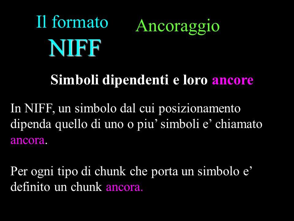 NIFF Il formato NIFF Ancoraggio In NIFF, un simbolo dal cui posizionamento dipenda quello di uno o piu simboli e chiamato ancora. Per ogni tipo di chu