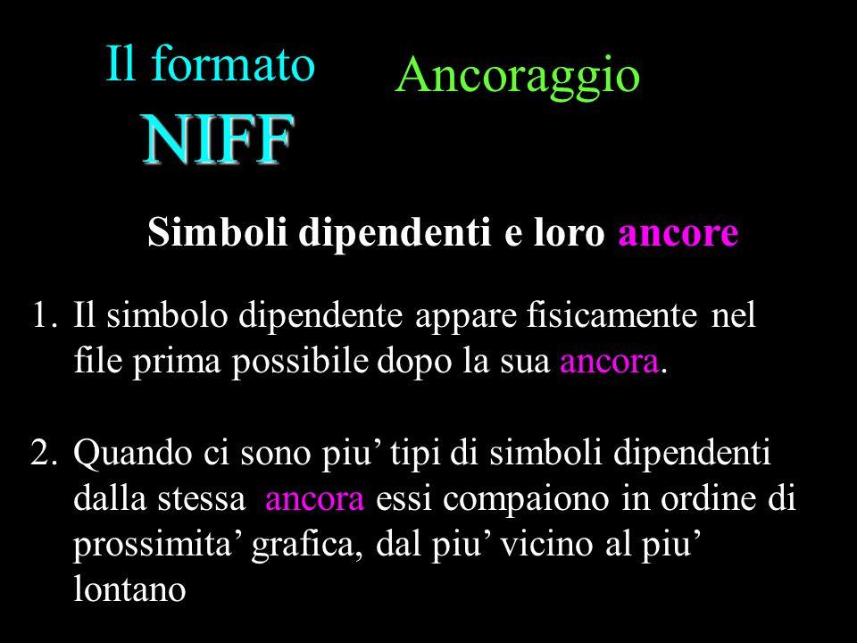 NIFF Il formato NIFF Ancoraggio 1.Il simbolo dipendente appare fisicamente nel file prima possibile dopo la sua ancora. 2.Quando ci sono piu tipi di s