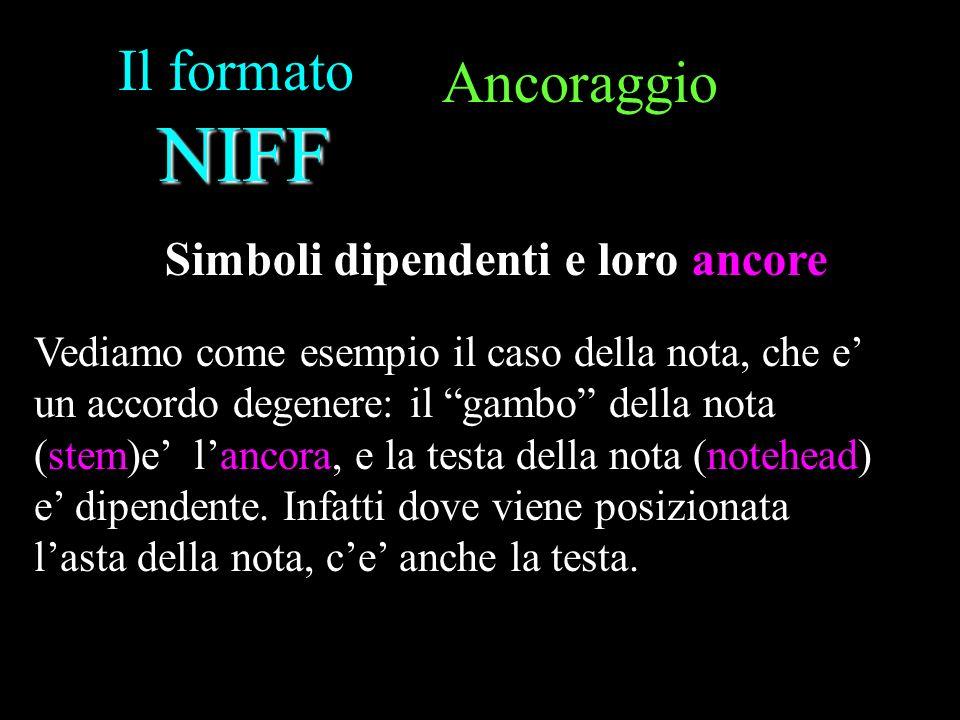 NIFF Il formato NIFF Ancoraggio Vediamo come esempio il caso della nota, che e un accordo degenere: il gambo della nota (stem)e lancora, e la testa de