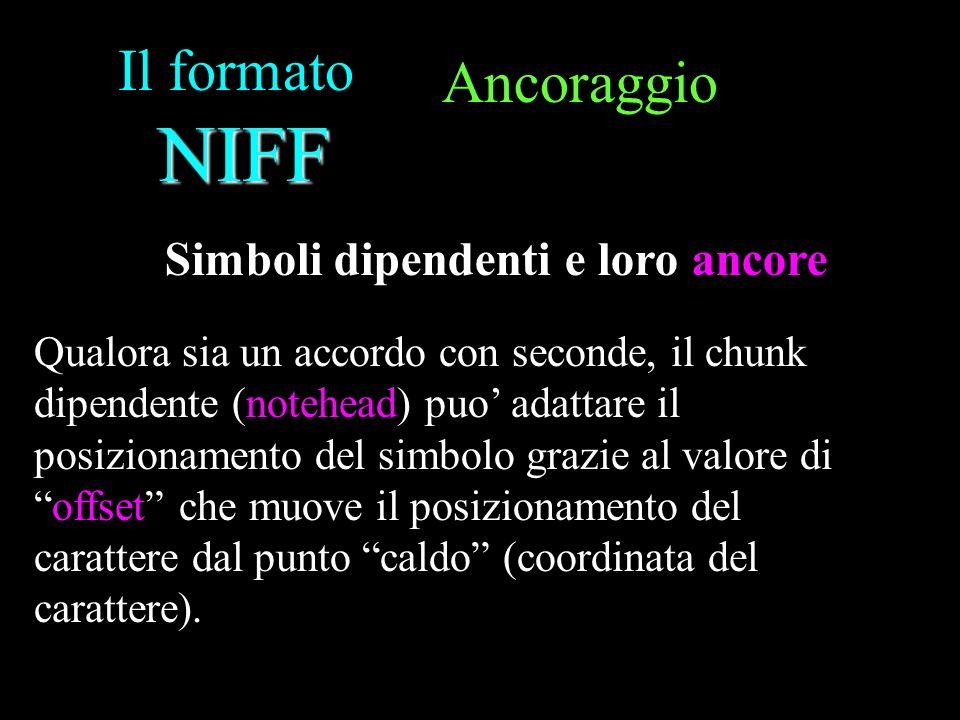 NIFF Il formato NIFF Ancoraggio Qualora sia un accordo con seconde, il chunk dipendente (notehead) puo adattare il posizionamento del simbolo grazie a