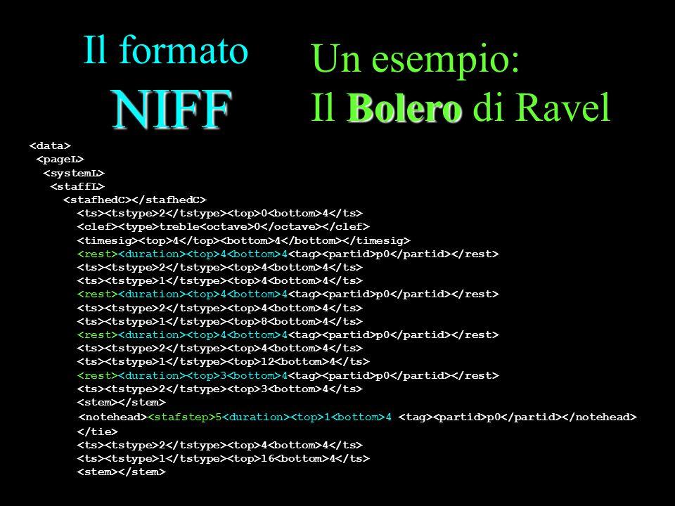 NIFF Il formato NIFF 2 0 4 treble 0 4 4 4 4 p0 2 4 4 1 4 4 4 4 p0 2 4 4 1 8 4 4 4 p0 2 4 4 1 12 4 3 4 p0 2 3 4 5 1 4 p0 2 4 4 1 16 4 Bolero Un esempio