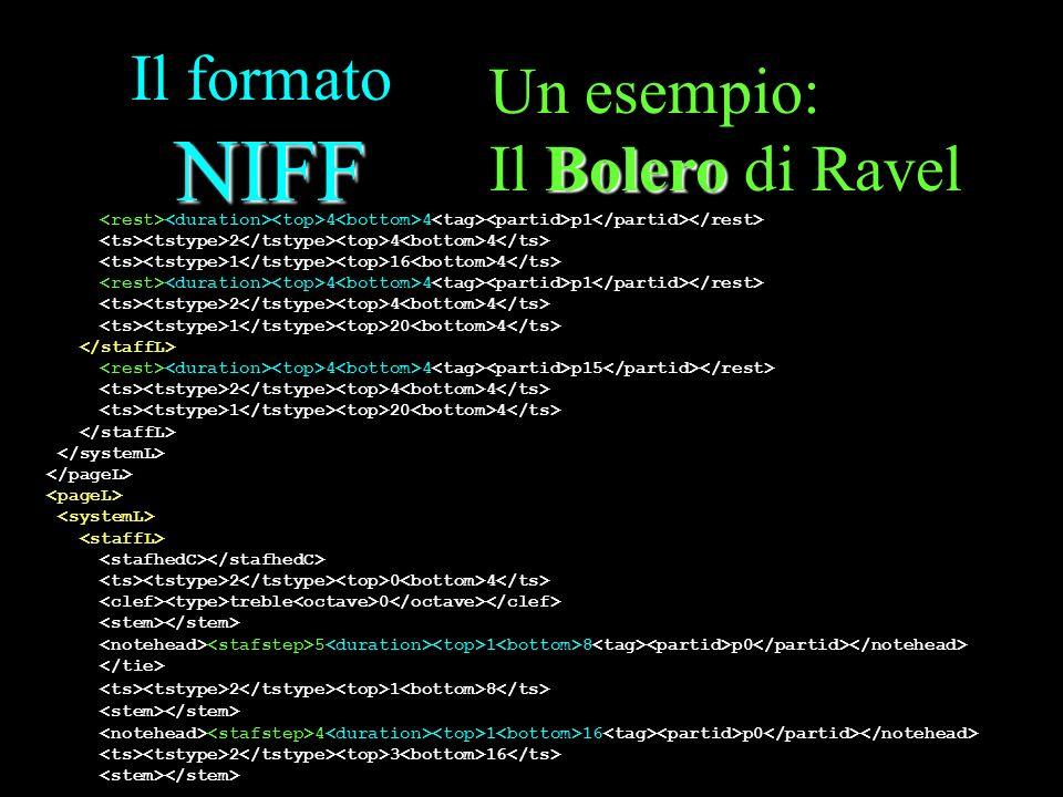 NIFF Il formato NIFF 4 4 p1 2 4 4 1 16 4 4 4 p1 2 4 4 1 20 4 4 4 p15 2 4 4 1 20 4 2 0 4 treble 0 5 1 8 p0 2 1 8 4 1 16 p0 2 3 16 Bolero Un esempio: Il