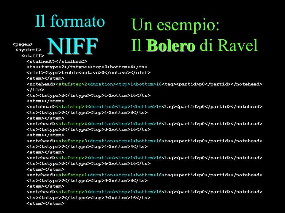 NIFF Il formato NIFF 2 0 4 treble 0 2 1 16 p0 2 1 16 3 1 16 p0 2 1 8 4 1 16 p0 2 3 16 3 1 16 p0 2 1 4 2 1 16 p0 2 5 16 1 1 16 p0 2 3 8 0 1 16 p0 2 7 1