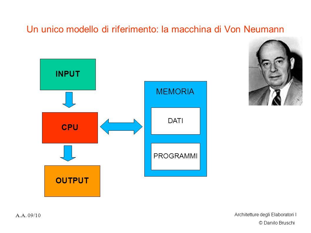 © Danilo Bruschi A.A. 09/10 Architetture degli Elaboratori I Un unico modello di riferimento: la macchina di Von Neumann INPUT CPU OUTPUT MEMORIA DATI