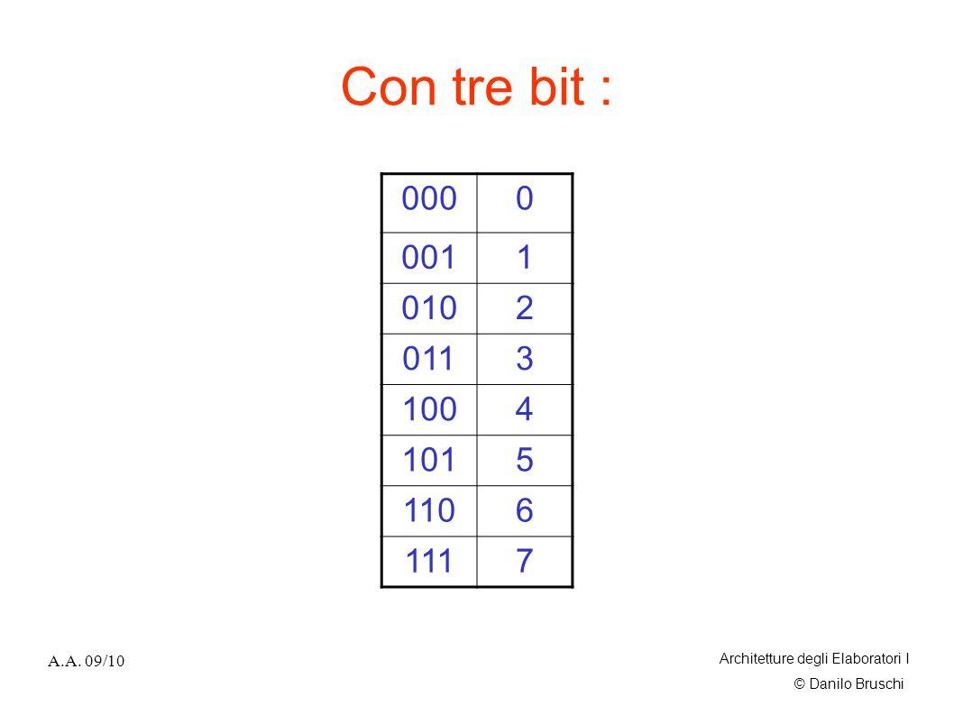 © Danilo Bruschi A.A. 09/10 Architetture degli Elaboratori I Con tre bit : 0000 0011 0102 0113 1004 1015 1106 1117