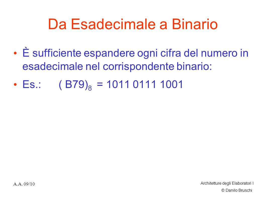 © Danilo Bruschi A.A. 09/10 Architetture degli Elaboratori I Da Esadecimale a Binario È sufficiente espandere ogni cifra del numero in esadecimale nel