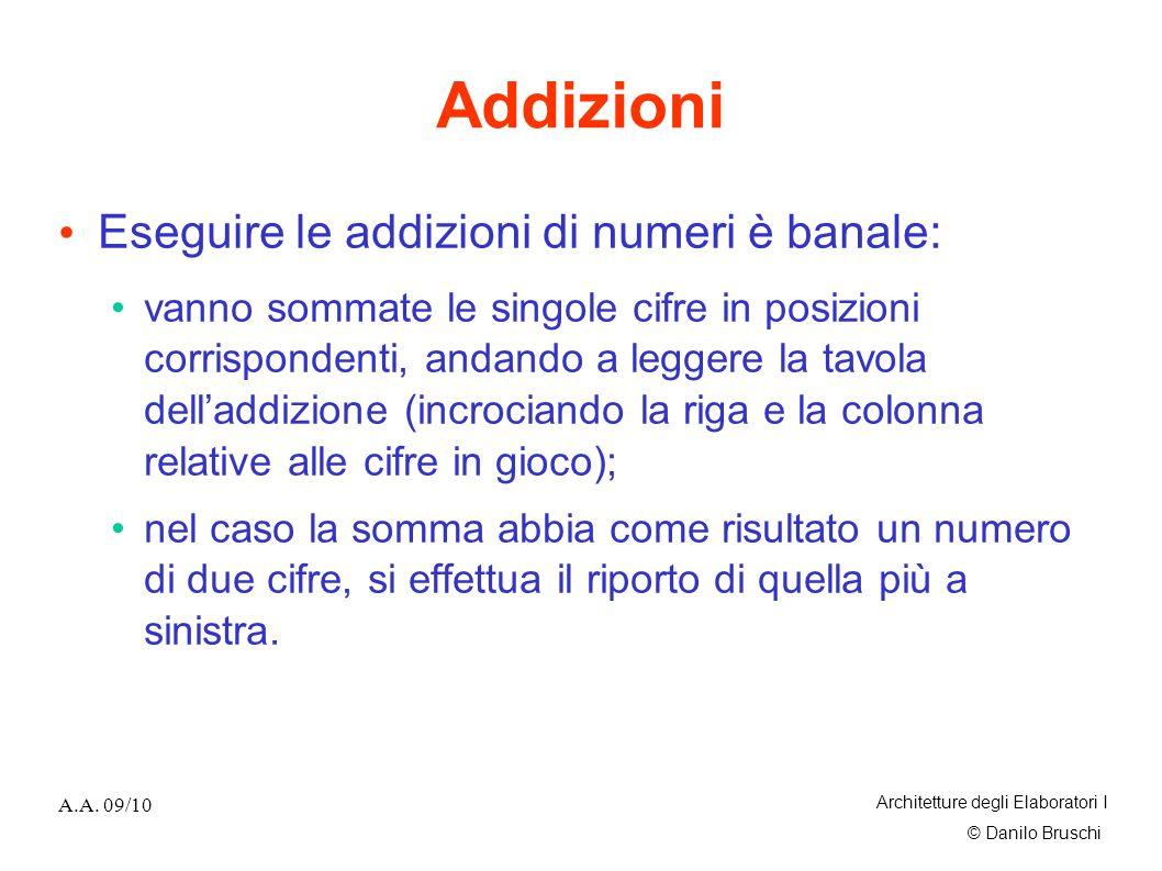 © Danilo Bruschi A.A. 09/10 Architetture degli Elaboratori I Addizioni Eseguire le addizioni di numeri è banale: vanno sommate le singole cifre in pos