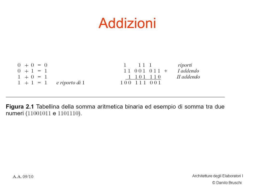 © Danilo Bruschi A.A. 09/10 Architetture degli Elaboratori I Addizioni