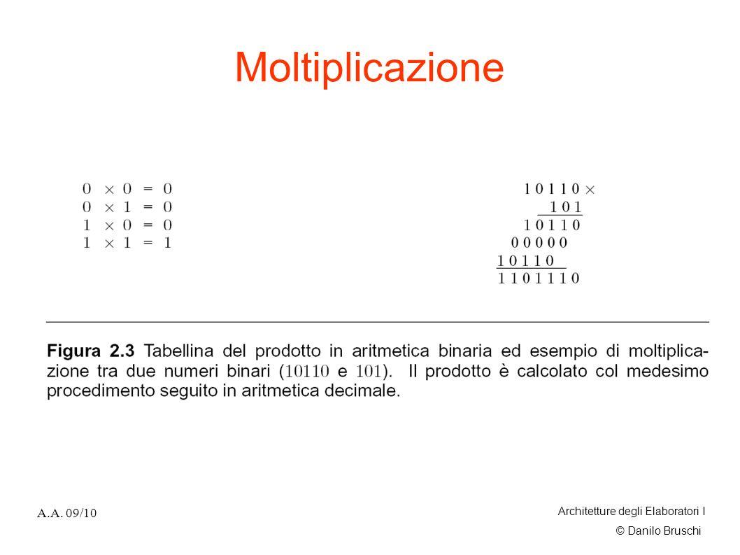 © Danilo Bruschi A.A. 09/10 Architetture degli Elaboratori I Moltiplicazione