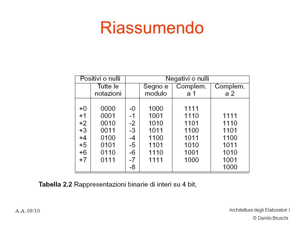© Danilo Bruschi A.A. 09/10 Architetture degli Elaboratori I Riassumendo