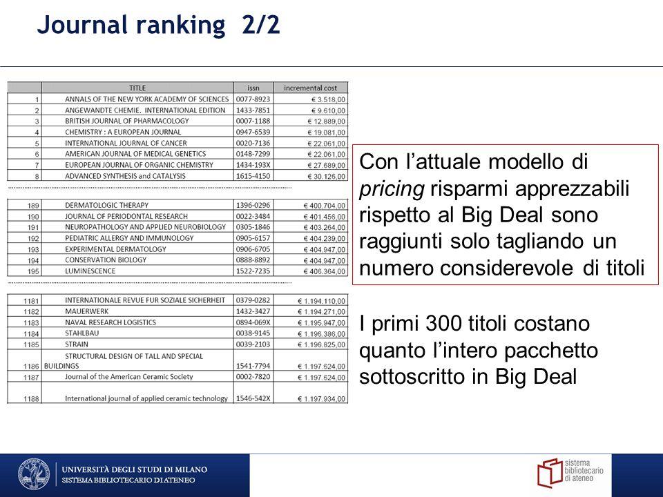 Journal ranking 2/2 Con lattuale modello di pricing risparmi apprezzabili rispetto al Big Deal sono raggiunti solo tagliando un numero considerevole di titoli I primi 300 titoli costano quanto lintero pacchetto sottoscritto in Big Deal