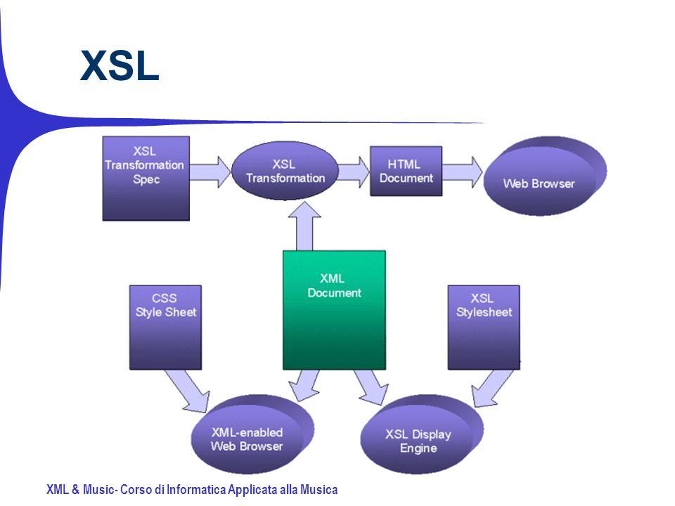 XML & Music- Corso di Informatica Applicata alla Musica XSL