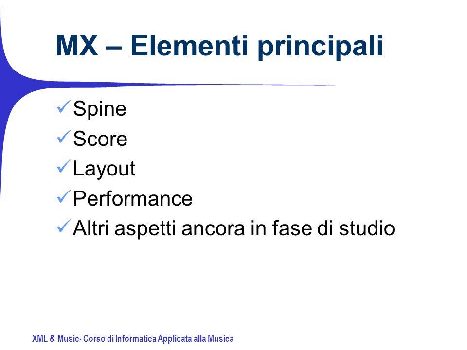 XML & Music- Corso di Informatica Applicata alla Musica MX – Elementi principali Spine Score Layout Performance Altri aspetti ancora in fase di studio