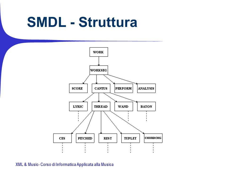 XML & Music- Corso di Informatica Applicata alla Musica SMDL - Struttura