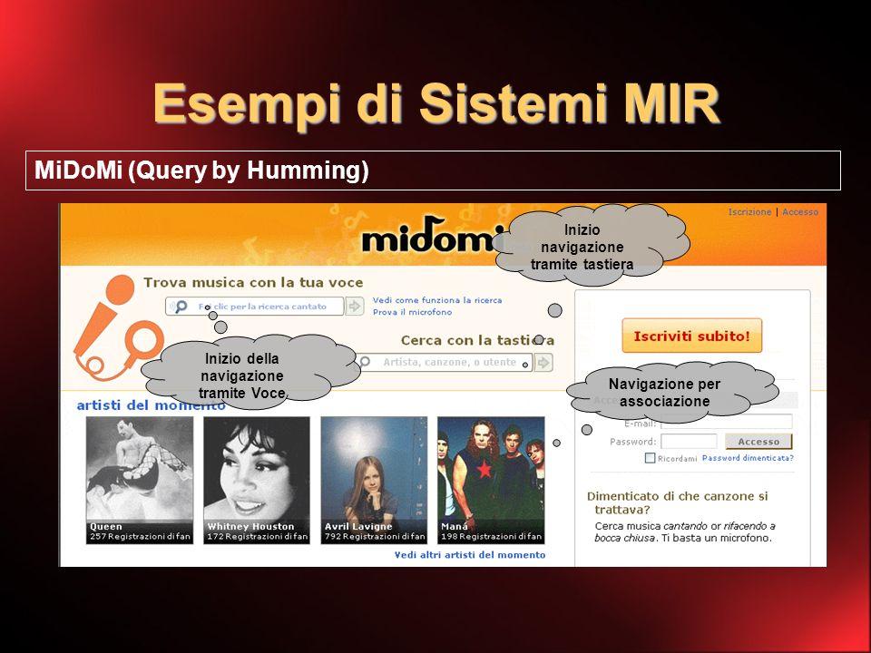 Esempi di Sistemi MIR MiDoMi (Query by Humming) Inizio della navigazione tramite Voce Navigazione per associazione Inizio navigazione tramite tastiera