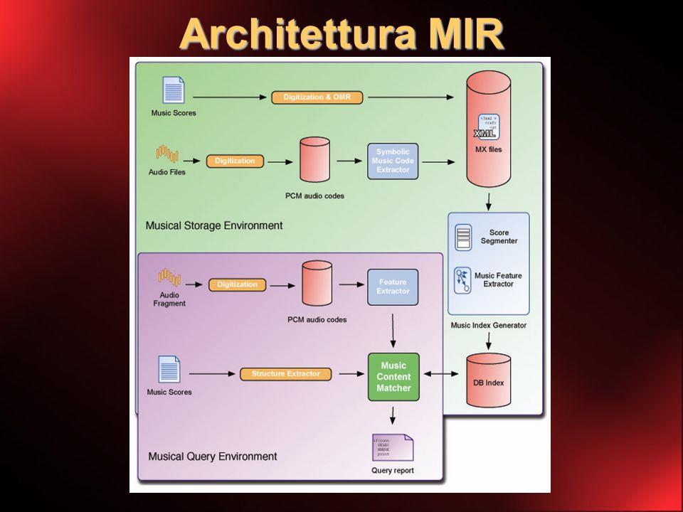 MIR e EMD (1) Necessario distinguere 2 diverse tipologie di sistemi: MIR: Hanno lo scopo di fornire allutente informazioni su brani conosciuti o sconosciuti, permettendo un interazione rapida con il contenuto musicale.