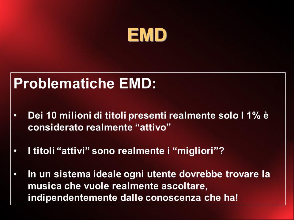 EMD Problematiche EMD: Dei 10 milioni di titoli presenti realmente solo l 1% è considerato realmente attivo I titoli attivi sono realmente i migliori.