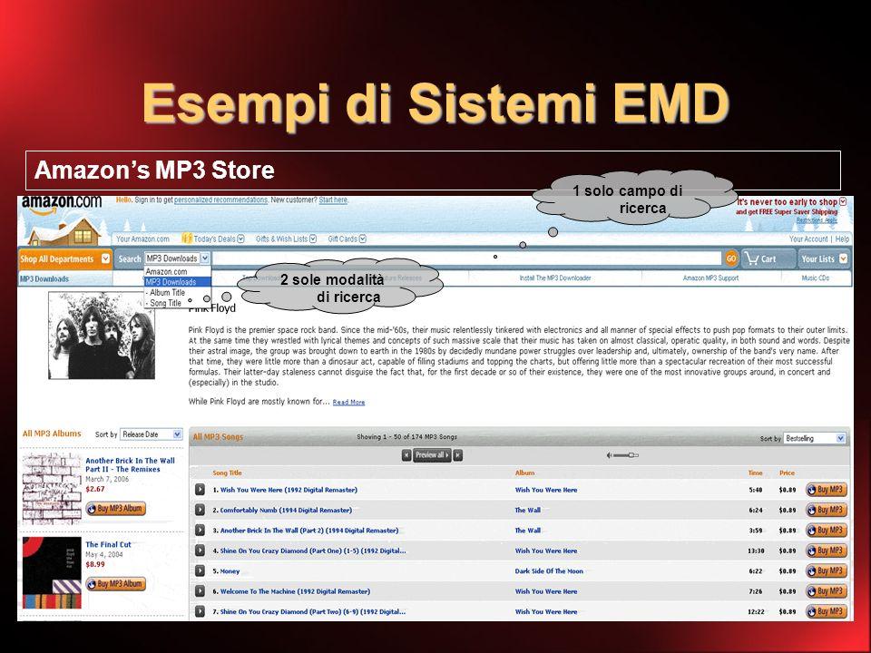 Esempi di Sistemi EMD Amazons MP3 Store 2 sole modalità di ricerca 1 solo campo di ricerca