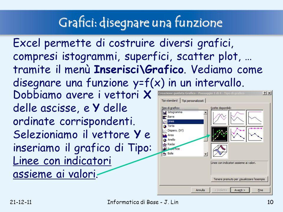 21-12-1110 Grafici: disegnare una funzione Excel permette di costruire diversi grafici, compresi istogrammi, superfici, scatter plot, … tramite il men