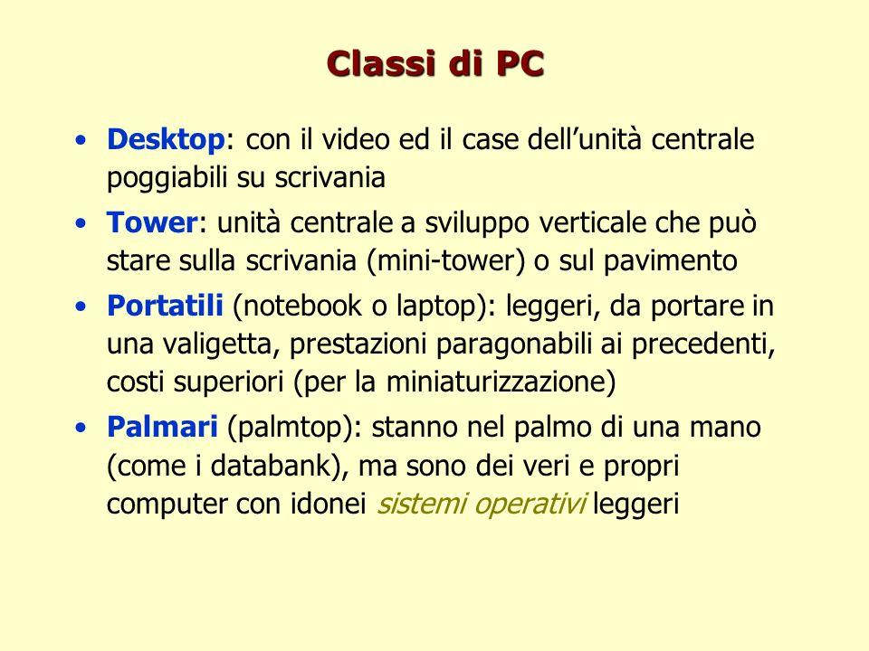 Classi di PC Desktop: con il video ed il case dellunità centrale poggiabili su scrivania Tower: unità centrale a sviluppo verticale che può stare sull