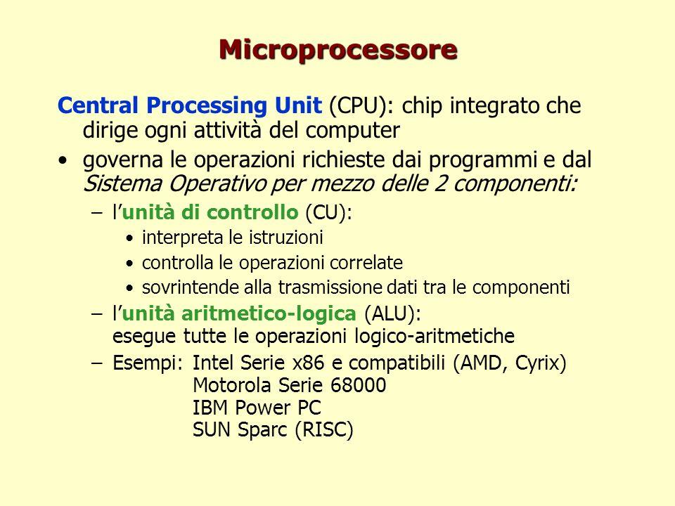 Microprocessore Central Processing Unit (CPU): chip integrato che dirige ogni attività del computer governa le operazioni richieste dai programmi e dal Sistema Operativo per mezzo delle 2 componenti: –lunità di controllo (CU): interpreta le istruzioni controlla le operazioni correlate sovrintende alla trasmissione dati tra le componenti –lunità aritmetico-logica (ALU): esegue tutte le operazioni logico-aritmetiche –Esempi: Intel Serie x86 e compatibili (AMD, Cyrix) Motorola Serie 68000 IBM Power PC SUN Sparc (RISC)