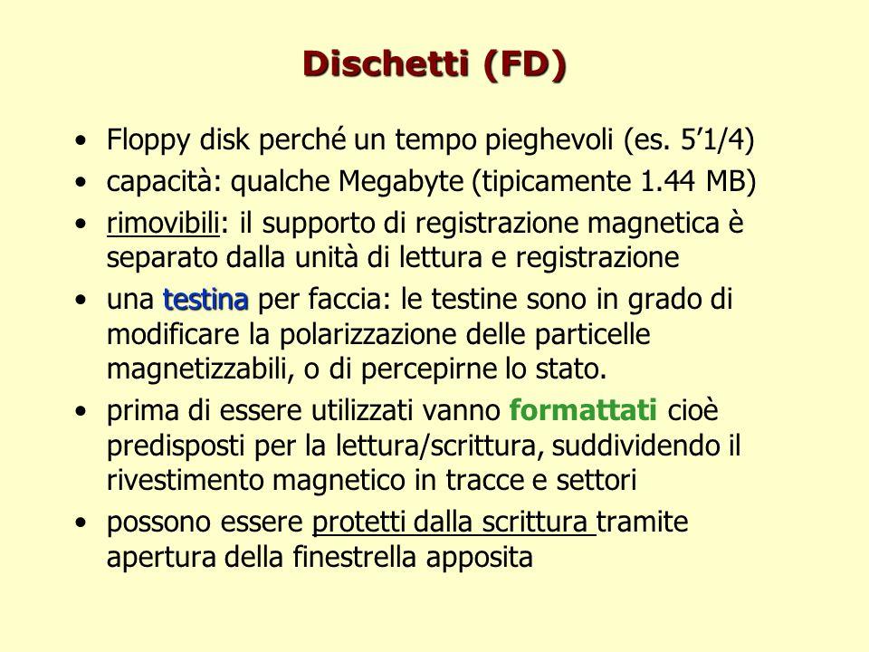Dischetti (FD) Floppy disk perché un tempo pieghevoli (es. 51/4) capacità: qualche Megabyte (tipicamente 1.44 MB) rimovibili: il supporto di registraz