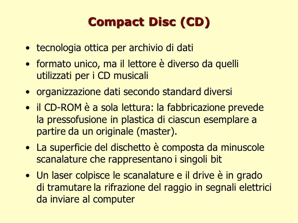 Compact Disc (CD) tecnologia ottica per archivio di dati formato unico, ma il lettore è diverso da quelli utilizzati per i CD musicali organizzazione dati secondo standard diversi il CD-ROM è a sola lettura: la fabbricazione prevede la pressofusione in plastica di ciascun esemplare a partire da un originale (master).