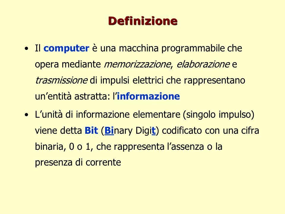 Codifica - Unità di Misura per elaborare numeri e lettere è necessario utilizzare gruppi di bit un gruppo di otto bit viene chiamato byte –può rappresentare 256 (=2 8 ) valori –viene messo in corrispondenza (codifica) con una lettera, un numero in una cella di memoria, etc… Kilobyte Megabyte Gigabyte Terabyte –costituisce lunità di misura per la capacità di memorizzazione, assieme ai suoi multipli: Kilobyte (KB) = 1024 byte Megabyte (MB)= 1024 KB (c.a.