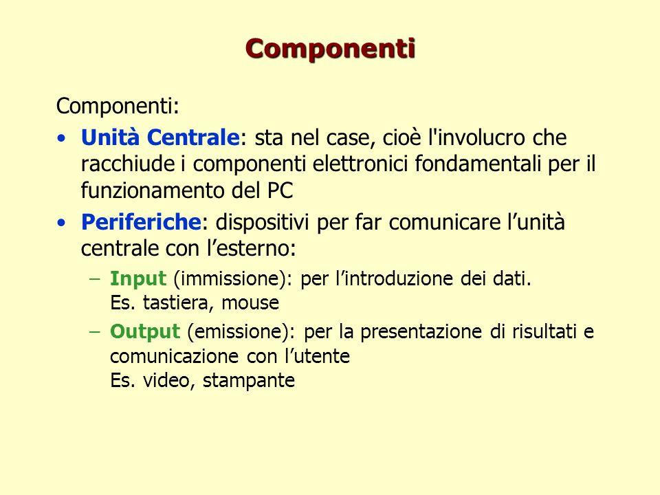 Componenti Componenti: Unità Centrale: sta nel case, cioè l'involucro che racchiude i componenti elettronici fondamentali per il funzionamento del PC