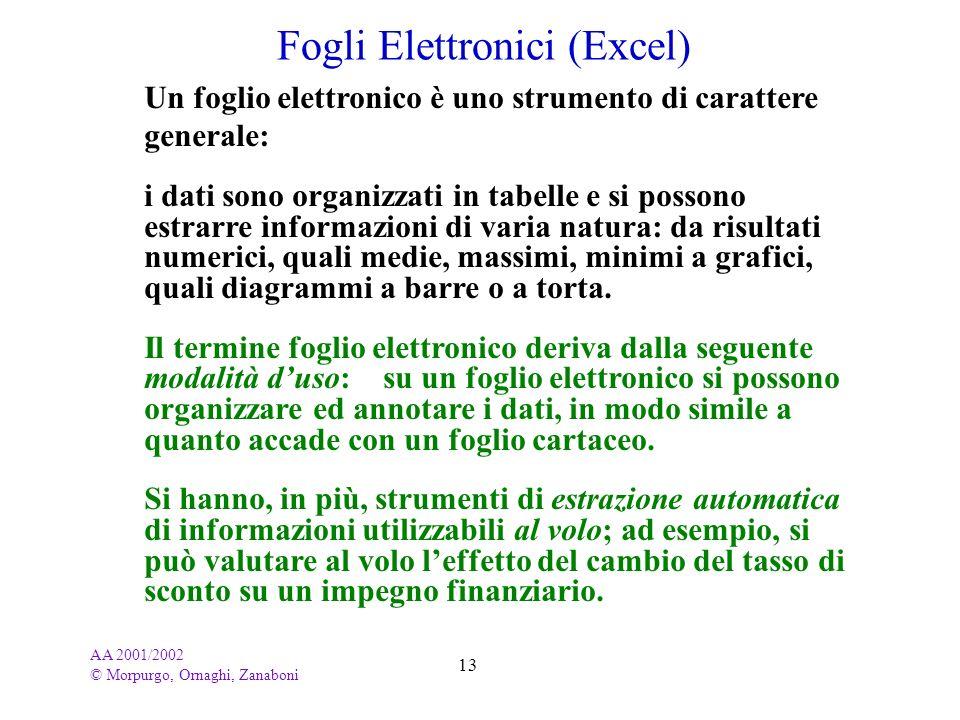 AA 2001/2002 © Morpurgo, Ornaghi, Zanaboni 13 Fogli Elettronici (Excel) Un foglio elettronico è uno strumento di carattere generale: i dati sono organ