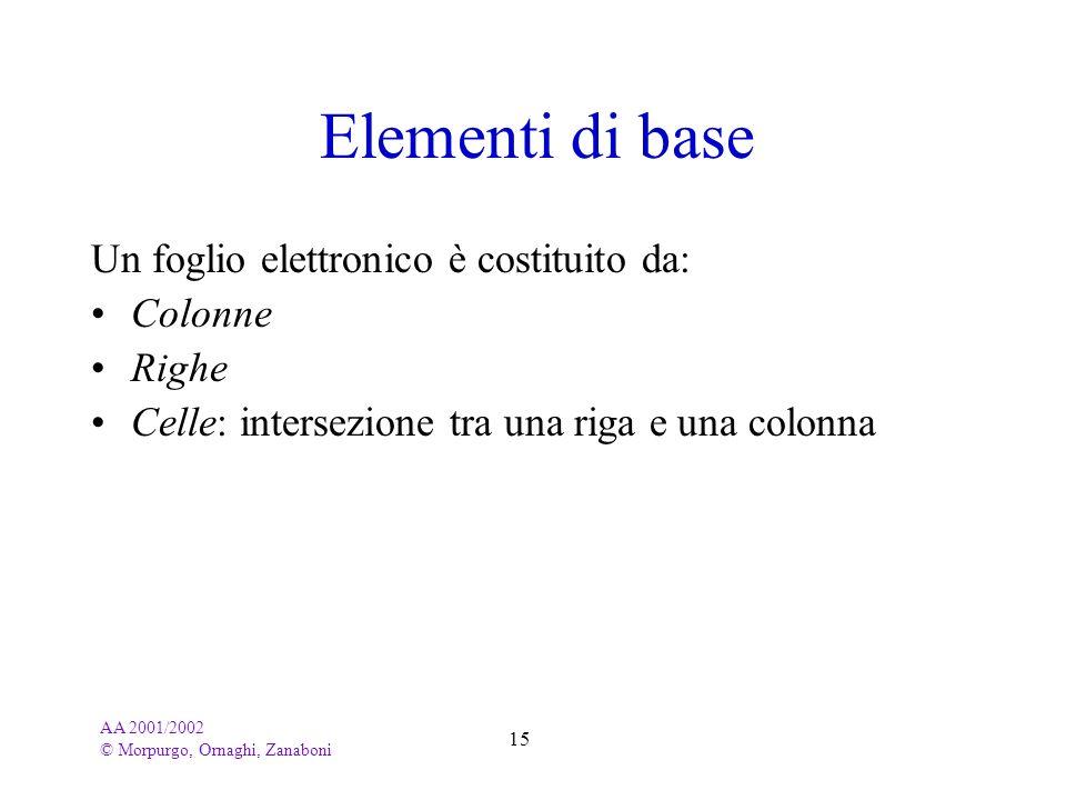 AA 2001/2002 © Morpurgo, Ornaghi, Zanaboni 15 Elementi di base Un foglio elettronico è costituito da: Colonne Righe Celle: intersezione tra una riga e
