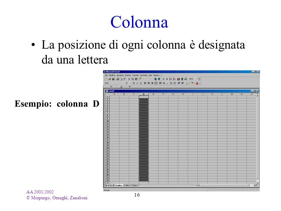 AA 2001/2002 © Morpurgo, Ornaghi, Zanaboni 16 Colonna La posizione di ogni colonna è designata da una lettera Esempio: colonna D