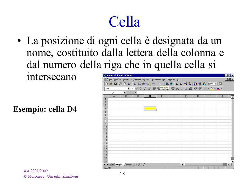 AA 2001/2002 © Morpurgo, Ornaghi, Zanaboni 18 Cella La posizione di ogni cella è designata da un nome, costituito dalla lettera della colonna e dal nu