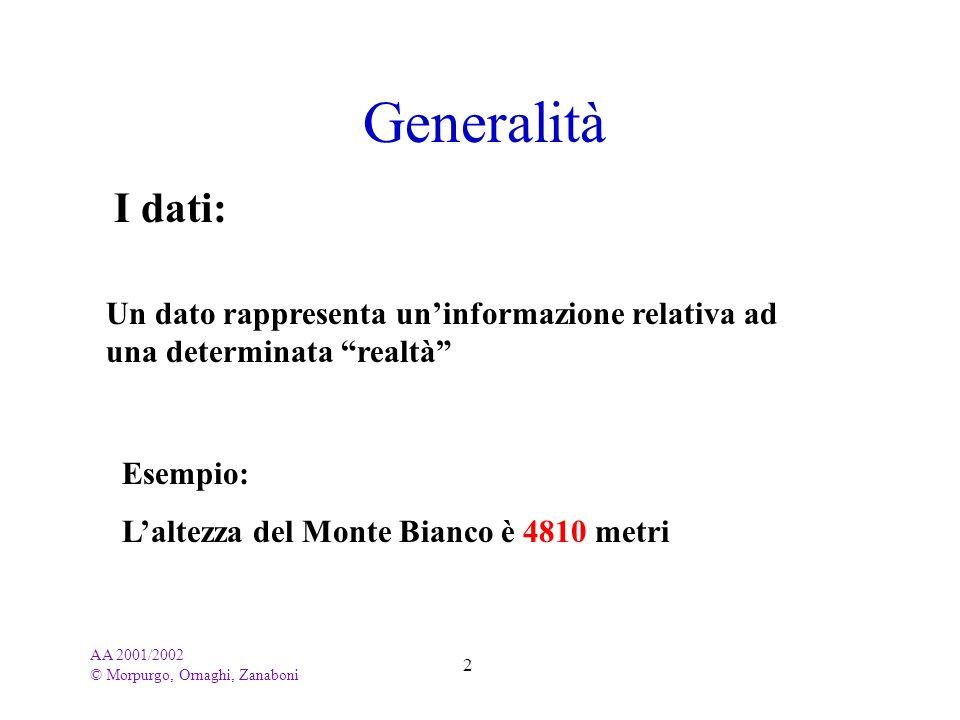 AA 2001/2002 © Morpurgo, Ornaghi, Zanaboni 3 Generalità I dati: Un dato ha una rappresentazione Esempi 4810 è un dato numerico rappresentato nel sistema di numerazione decimale Mario Rossi è un dato alfanumerico, rappresentato come successione finita di caratteri