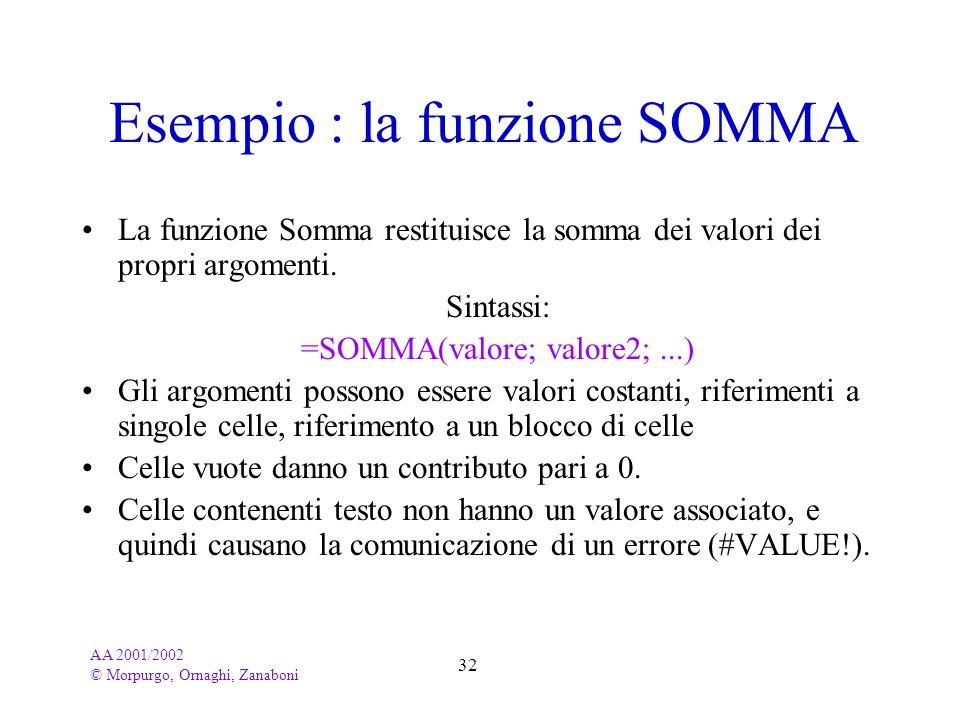 AA 2001/2002 © Morpurgo, Ornaghi, Zanaboni 32 Esempio : la funzione SOMMA La funzione Somma restituisce la somma dei valori dei propri argomenti. Sint