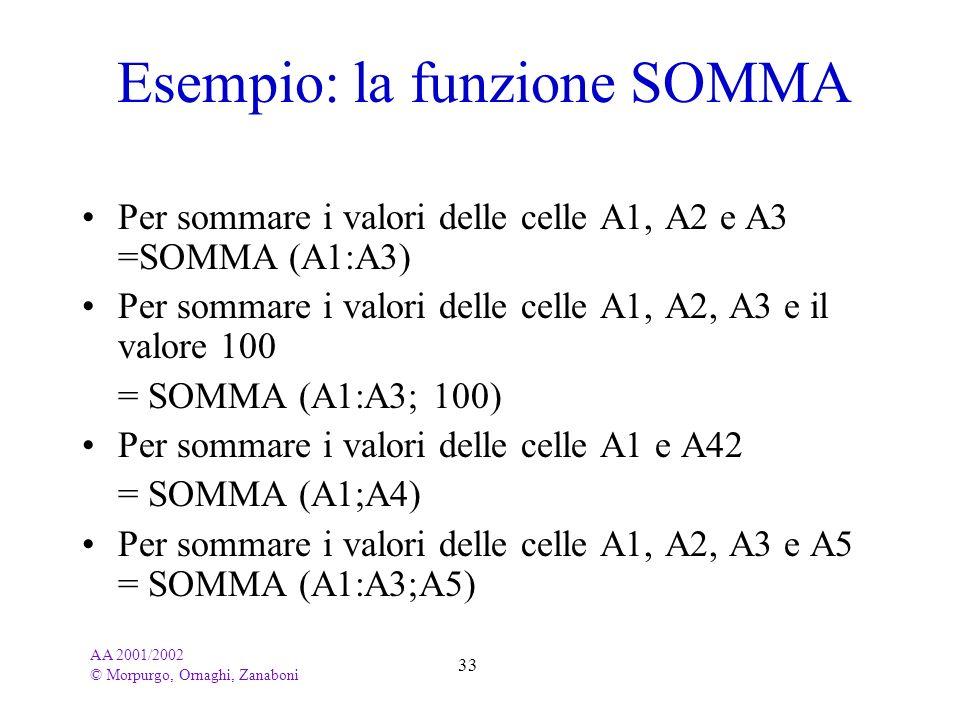 AA 2001/2002 © Morpurgo, Ornaghi, Zanaboni 33 Esempio: la funzione SOMMA Per sommare i valori delle celle A1, A2 e A3 =SOMMA (A1:A3) Per sommare i val