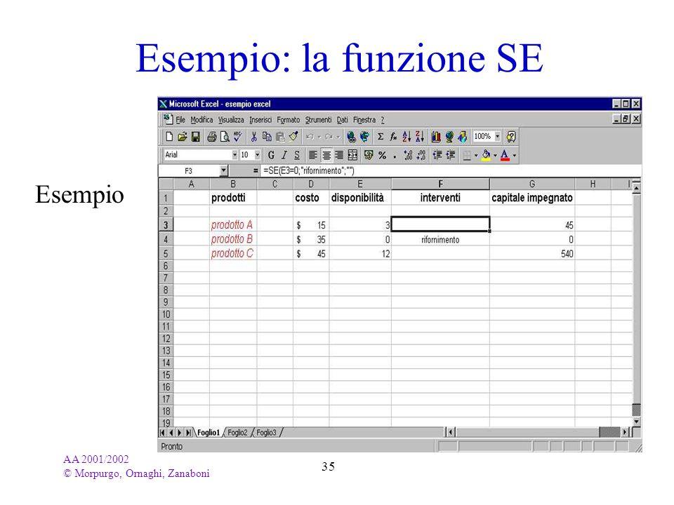 AA 2001/2002 © Morpurgo, Ornaghi, Zanaboni 35 Esempio: la funzione SE Esempio