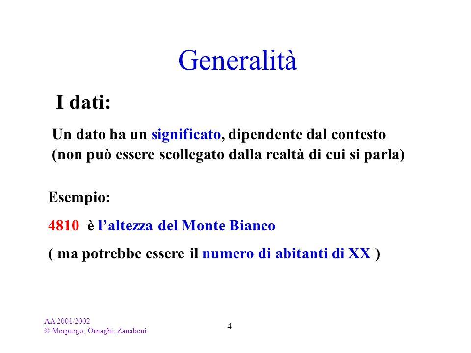 AA 2001/2002 © Morpurgo, Ornaghi, Zanaboni 5 Lelaborazione dei dati: Generalità Lelaborazione non riguarda il singolo dato; si lavora con aggregati di dati, fra loro collegati Esempio: Altezze vette alpi occidentali Monte Bianco4810 Cervino4478 Monte Rosa4633….