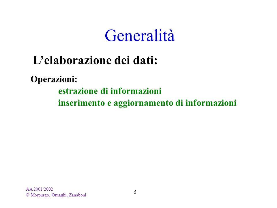 AA 2001/2002 © Morpurgo, Ornaghi, Zanaboni 6 Lelaborazione dei dati: Generalità Operazioni: estrazione di informazioni inserimento e aggiornamento di
