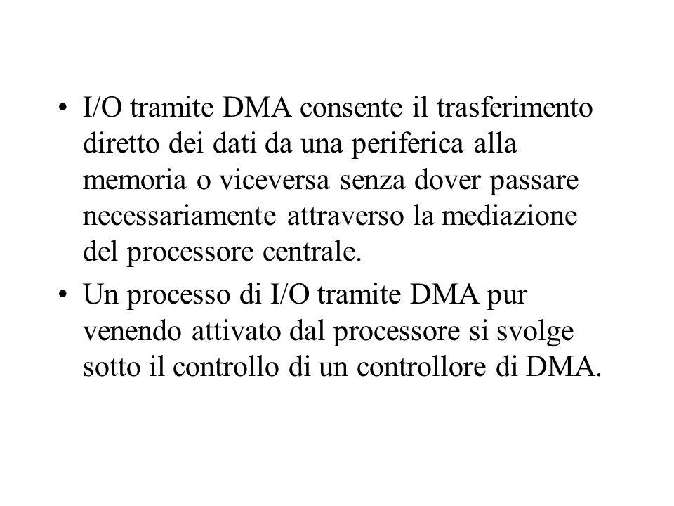 I/O tramite DMA consente il trasferimento diretto dei dati da una periferica alla memoria o viceversa senza dover passare necessariamente attraverso la mediazione del processore centrale.