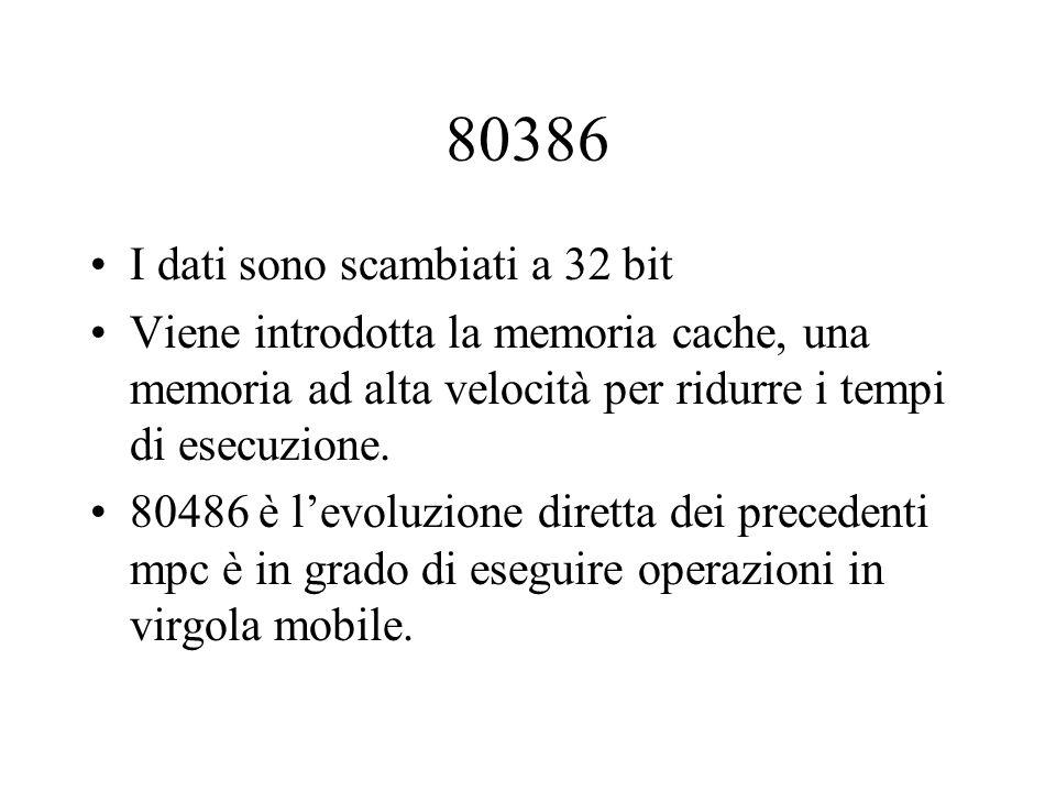 80386 I dati sono scambiati a 32 bit Viene introdotta la memoria cache, una memoria ad alta velocità per ridurre i tempi di esecuzione.