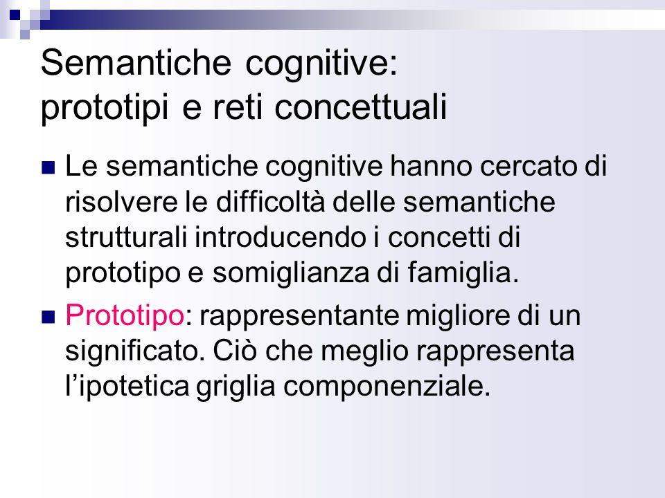 Semantiche cognitive: prototipi e reti concettuali Le semantiche cognitive hanno cercato di risolvere le difficoltà delle semantiche strutturali intro