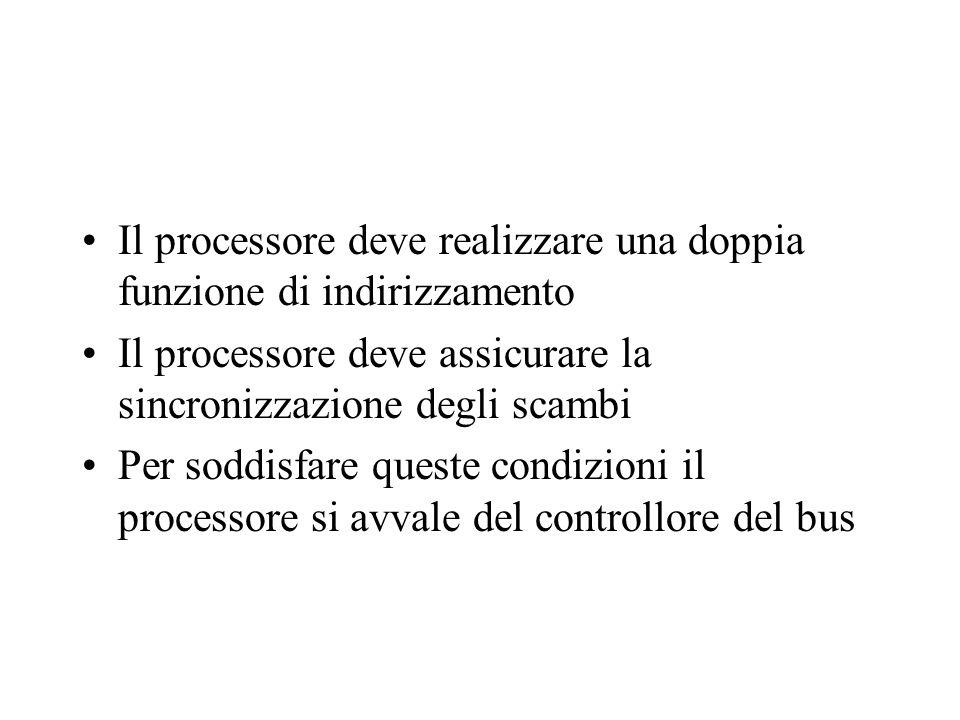Il processore deve realizzare una doppia funzione di indirizzamento Il processore deve assicurare la sincronizzazione degli scambi Per soddisfare queste condizioni il processore si avvale del controllore del bus