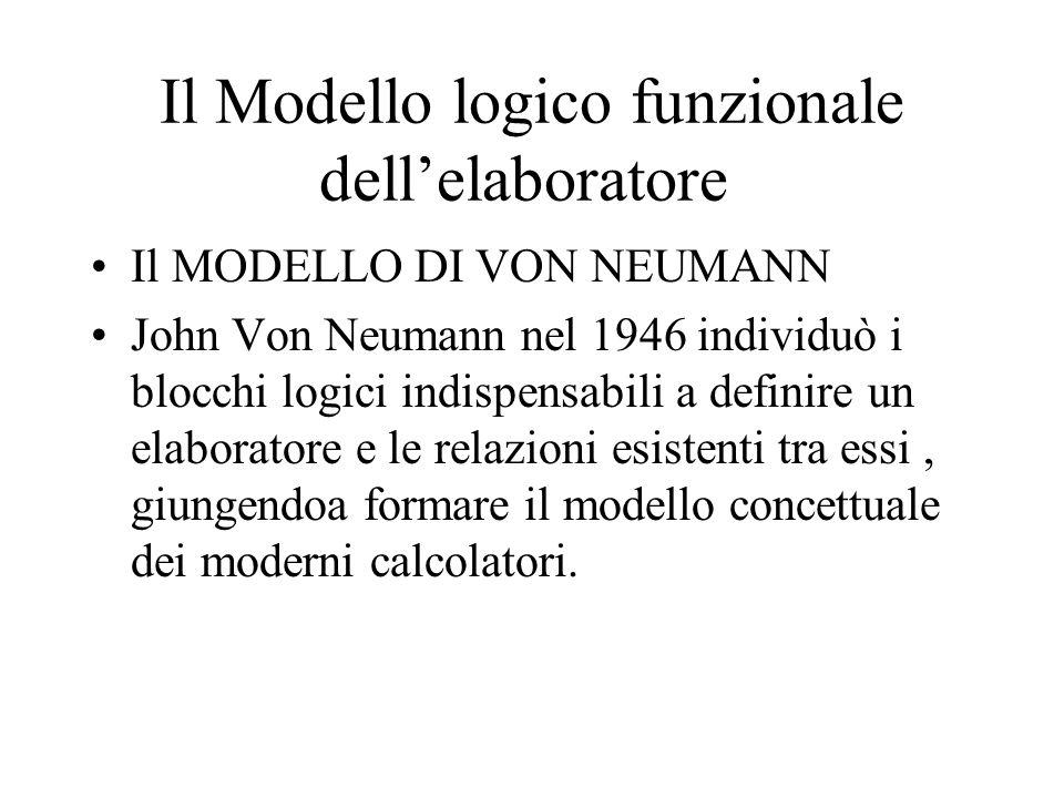 Il Modello logico funzionale dellelaboratore Il MODELLO DI VON NEUMANN John Von Neumann nel 1946 individuò i blocchi logici indispensabili a definire