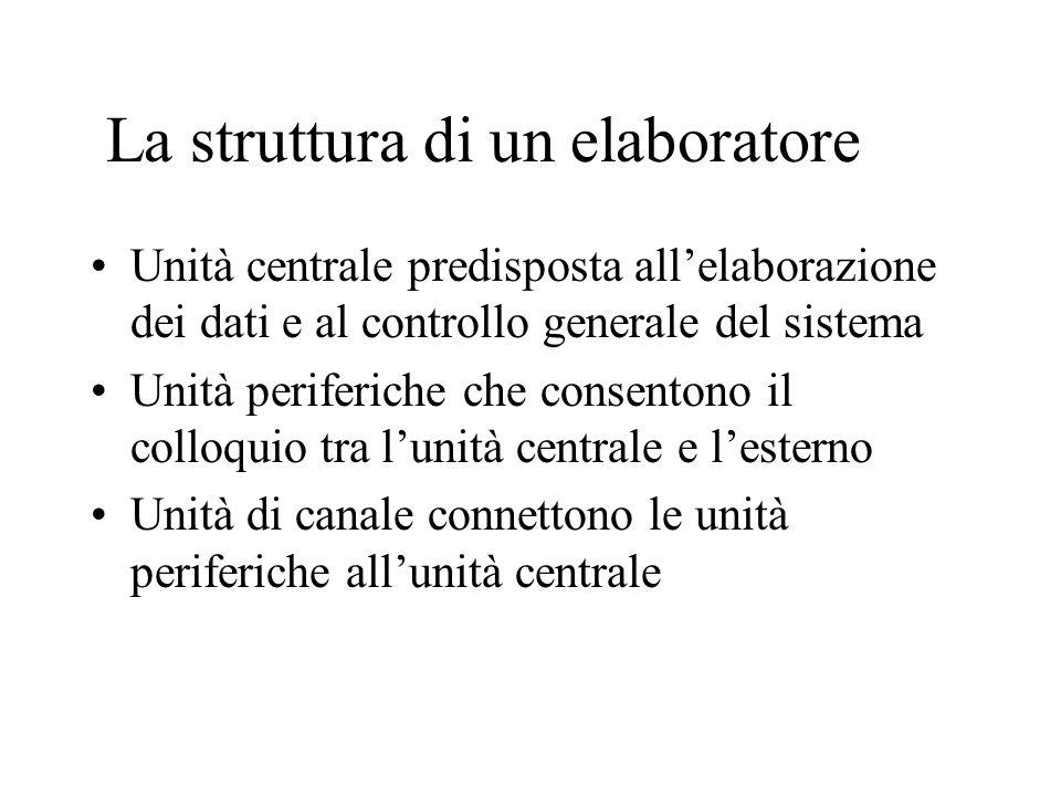 La struttura di un elaboratore Unità centrale predisposta allelaborazione dei dati e al controllo generale del sistema Unità periferiche che consenton