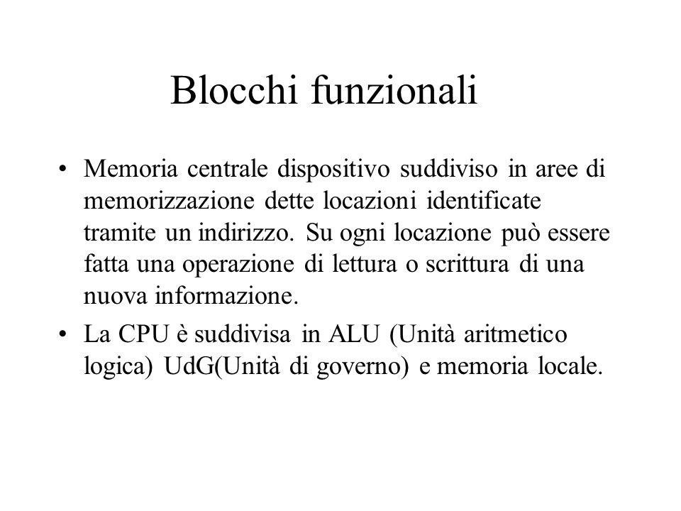 Blocchi funzionali Memoria centrale dispositivo suddiviso in aree di memorizzazione dette locazioni identificate tramite un indirizzo. Su ogni locazio