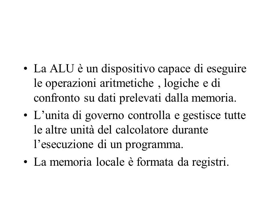 La ALU è un dispositivo capace di eseguire le operazioni aritmetiche, logiche e di confronto su dati prelevati dalla memoria. Lunita di governo contro