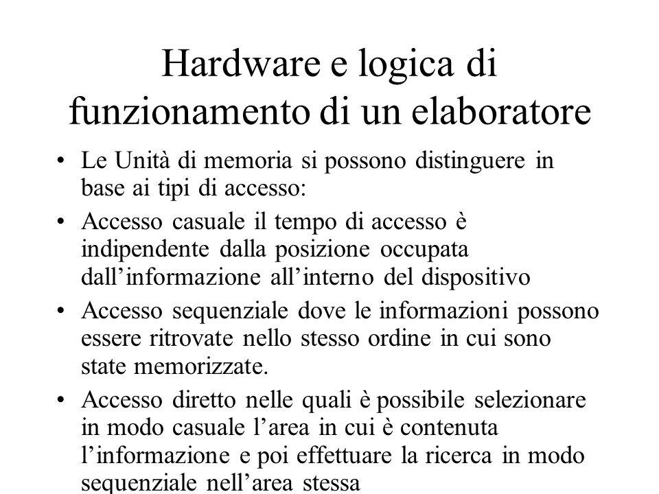 Hardware e logica di funzionamento di un elaboratore Le Unità di memoria si possono distinguere in base ai tipi di accesso: Accesso casuale il tempo d
