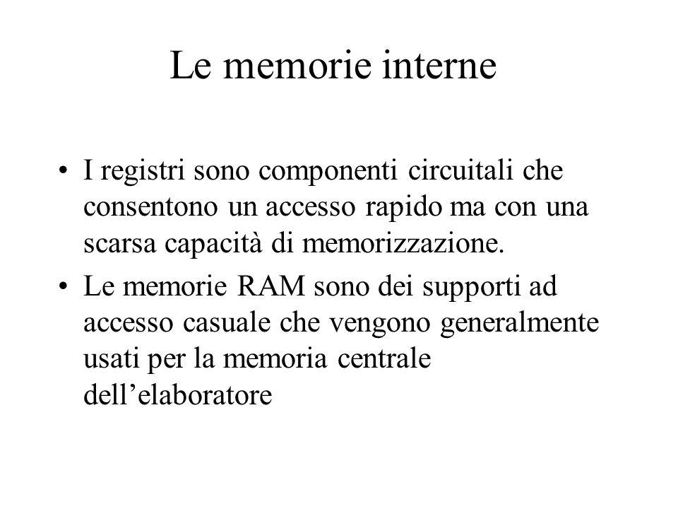 Le memorie interne I registri sono componenti circuitali che consentono un accesso rapido ma con una scarsa capacità di memorizzazione. Le memorie RAM