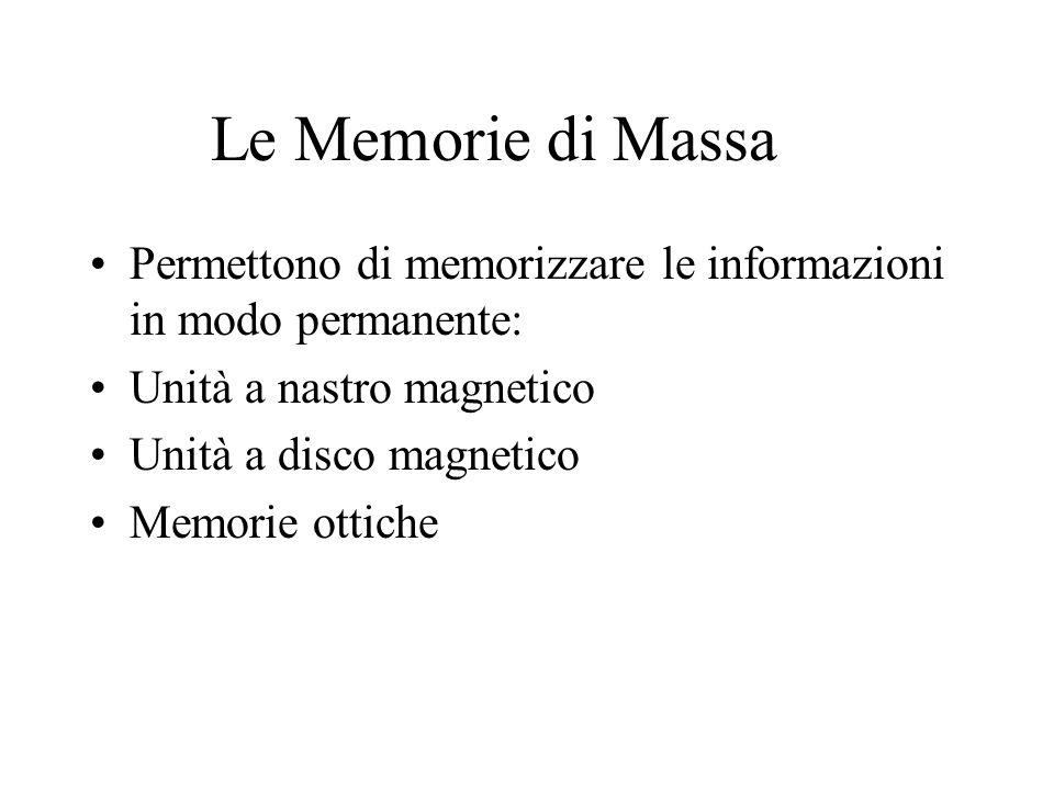 Le Memorie di Massa Permettono di memorizzare le informazioni in modo permanente: Unità a nastro magnetico Unità a disco magnetico Memorie ottiche